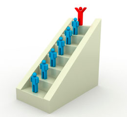 Innovación estratégica para empresas