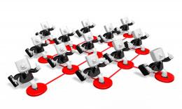 Herramientas sociales para empresas