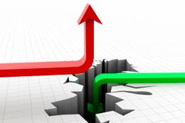 Evaluación del riesgo comercial