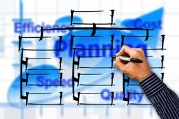 Planificación, de Pixabay